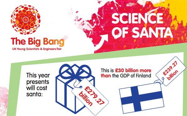 Astounding Santa Fact Graphics