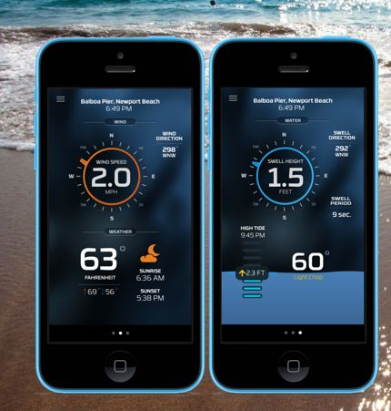 Water Condition Apps