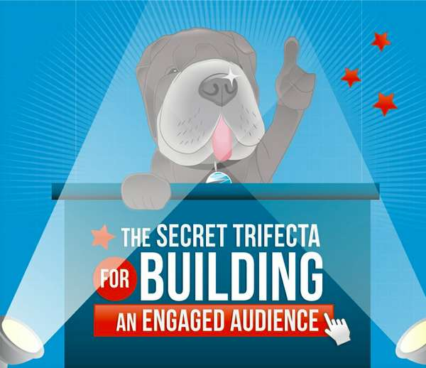 secret trifecta for building an engaged audience