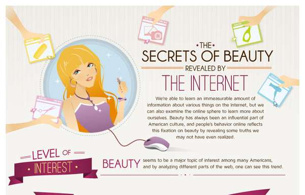 Secrets Of Beauty Revealed By The Internet