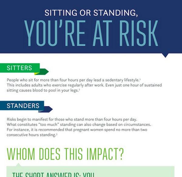 Sedentary Health Charts