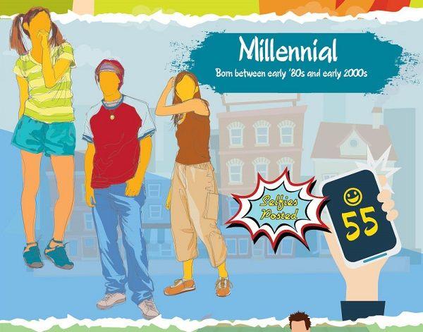 Generational Selfie Guides
