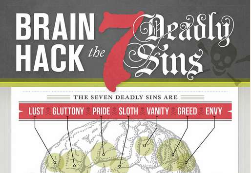 seven deadly sins infographic