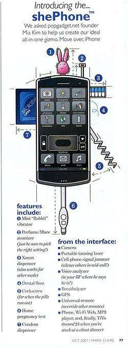 Phone Carries Condoms, Vibrator, Preg Test