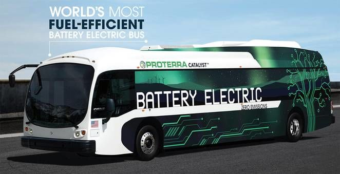 Supercharged Electric Buses
