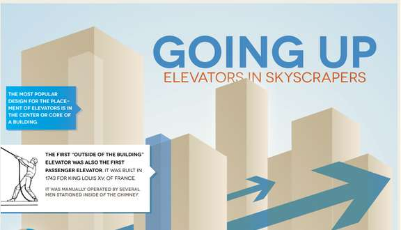 skyscraper lifts infographic