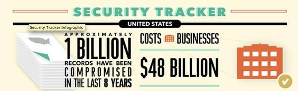 small business security tracker infographic
