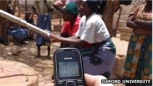 Text Messaging Water Pumps