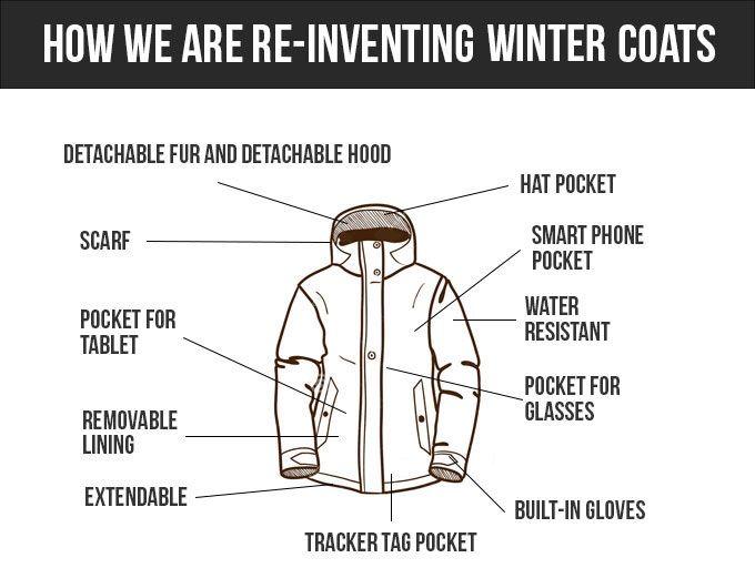 Ultra-Practical Coats