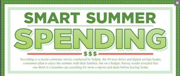 smart summer spending infographic