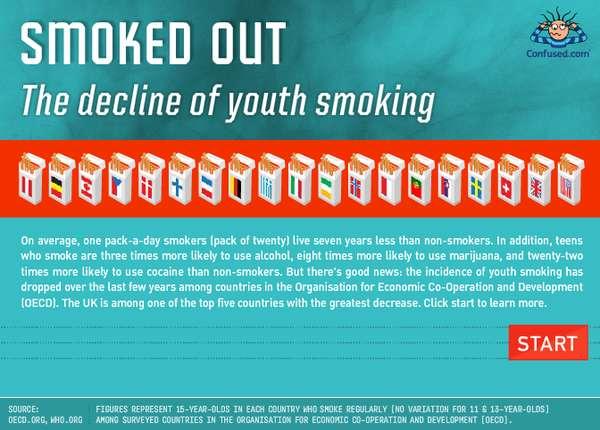 Anti-Cigarette Graphics