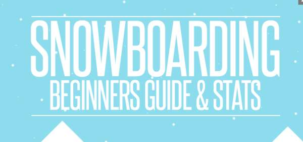 Snowboarding: beginner's guide and stats