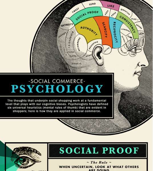 cranium criteria charts   social commerce psychology