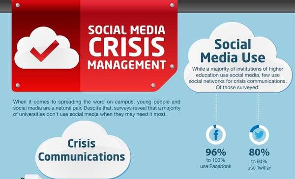 social media management company business plan