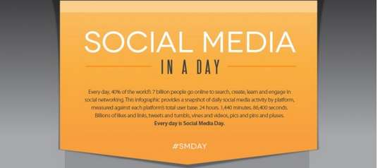 Daily Social Media Infographics