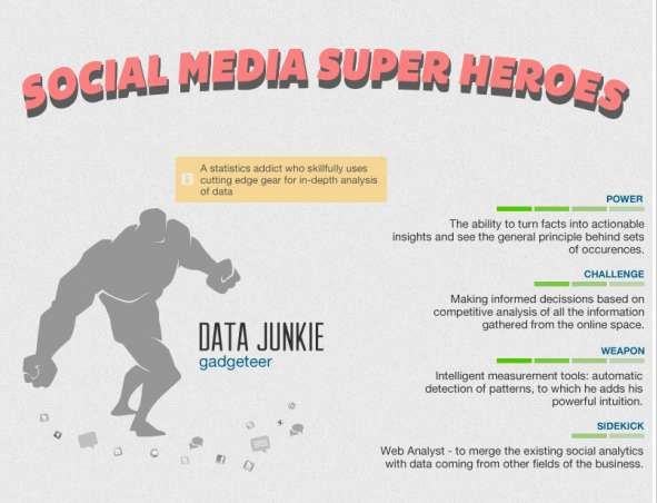Superpowered Networking Personalities