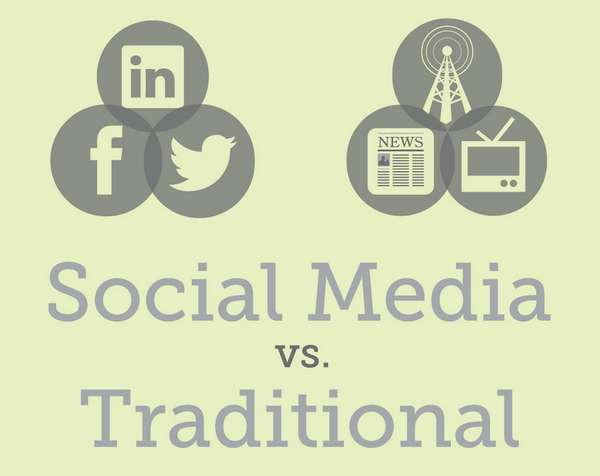 Social Media Vs. Traditional Media