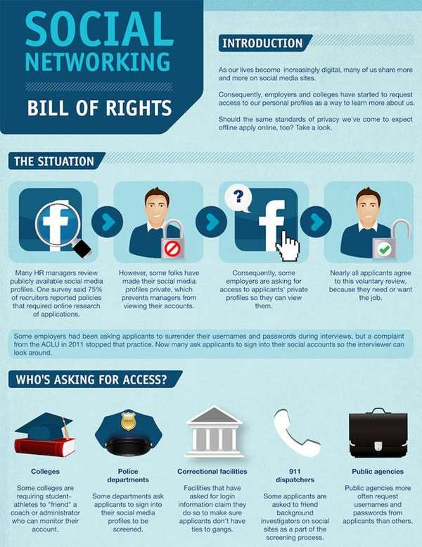 social network bill of rights
