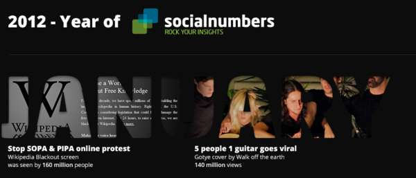 Social Numbers 2012