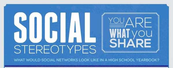 Online Identity Infographics