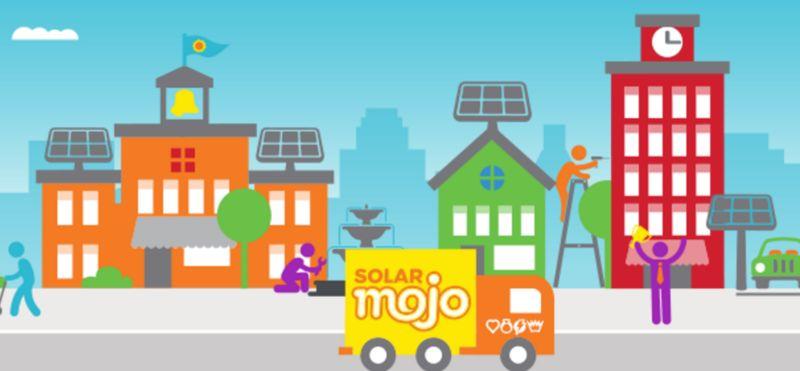 Solar Panel Retail Programs