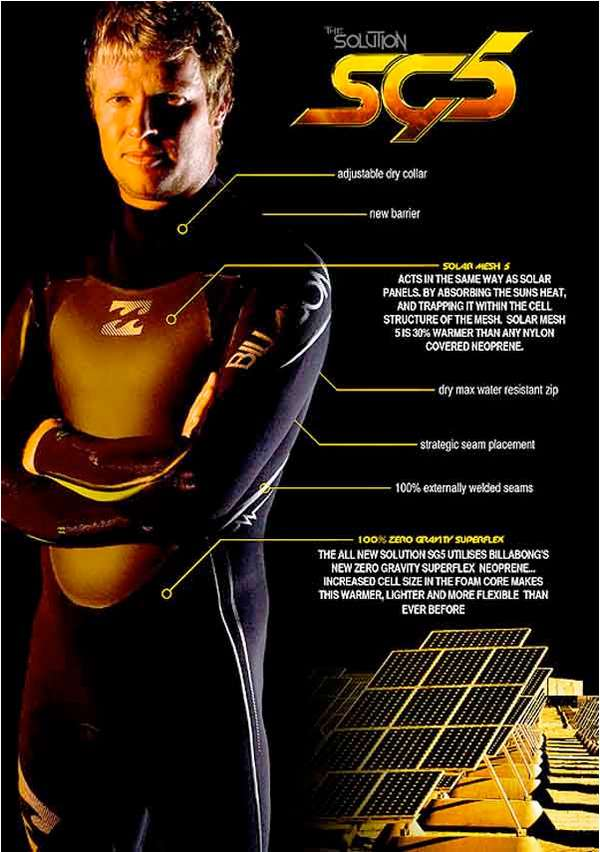 Solar Panel Wetsuits