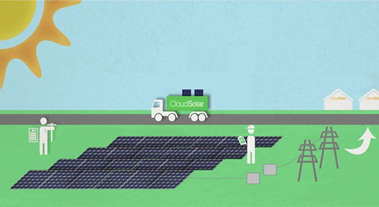 Market-Expanding Energy Initiatives