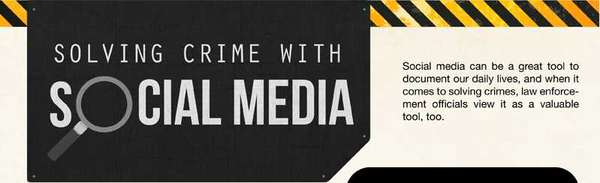 solving crime with social media