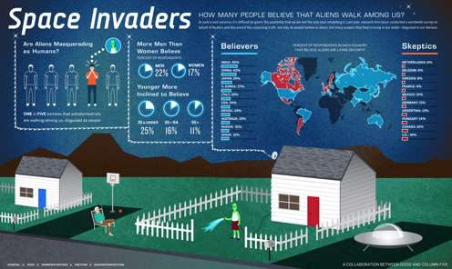Space Invaders Infographic