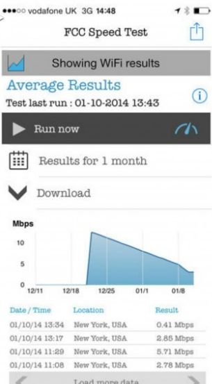 Measurable Broadband Performance Apps