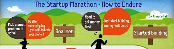 Startup Marathon Chart