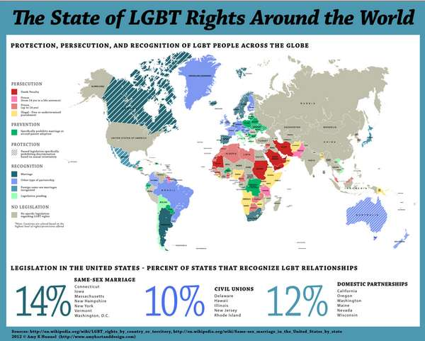 State of LGBT Rights Around the World
