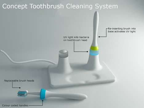 Toothbrush Sanitizing Systems