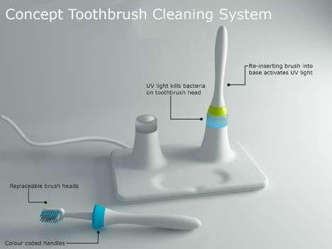 Toothbrush Sanitizing Systems