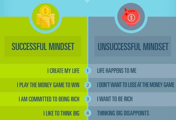 Mindset: The Key to Success