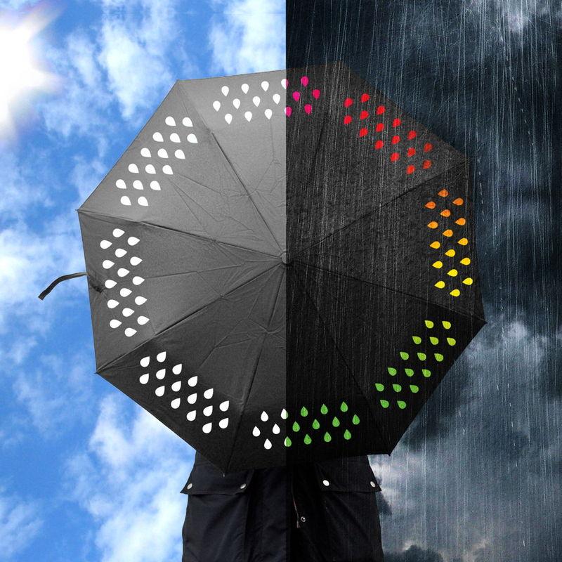 Transformative Rain Gear