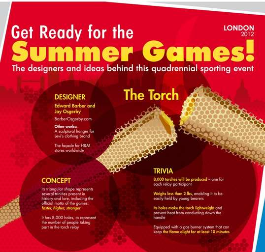 summer games design chart