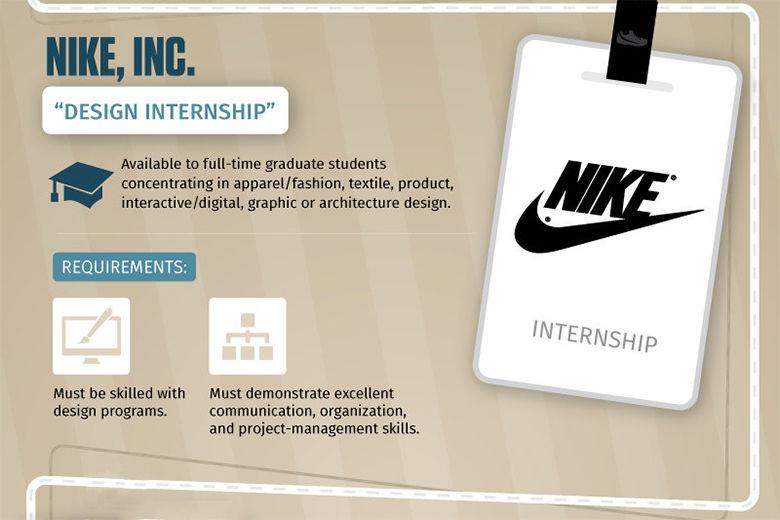 Summer Internship Infographics