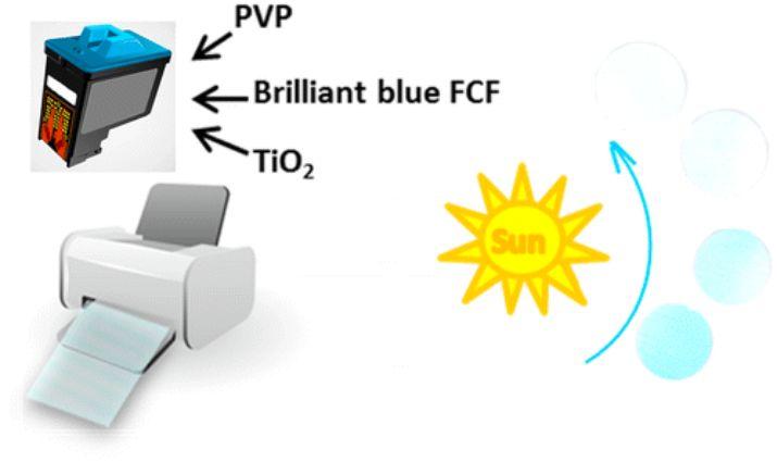 Paper Sun Sensors