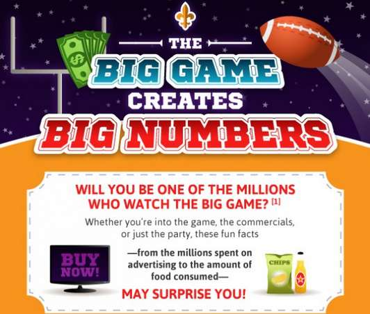 super bowl by the numbers
