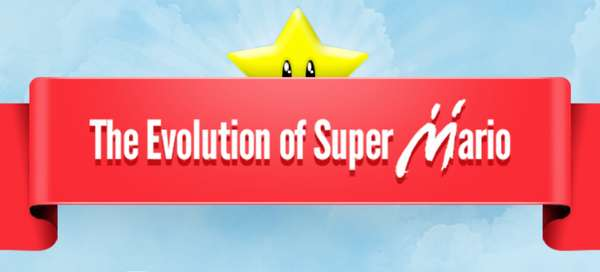 Video Game Evolution Charts