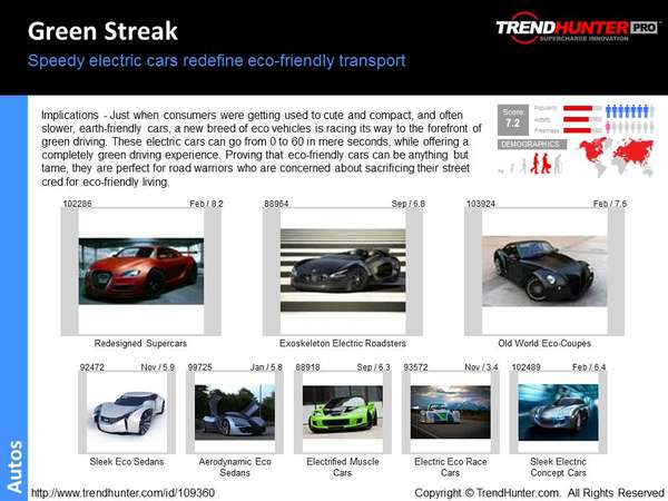 Supercars Trend Report