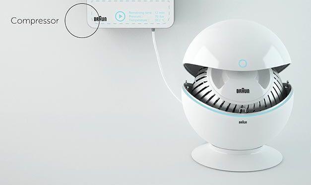 Eco CO2 Washers