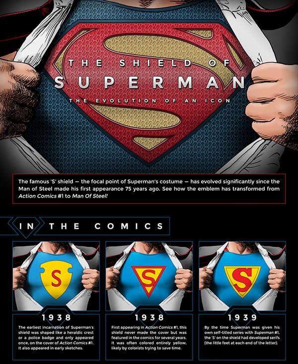 Super Heroic Graph Evolutions