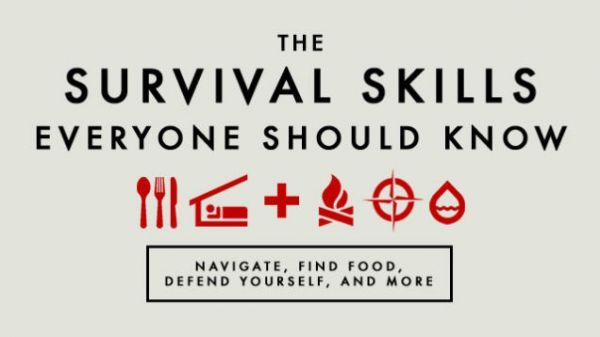 Survival skills worksheets grade