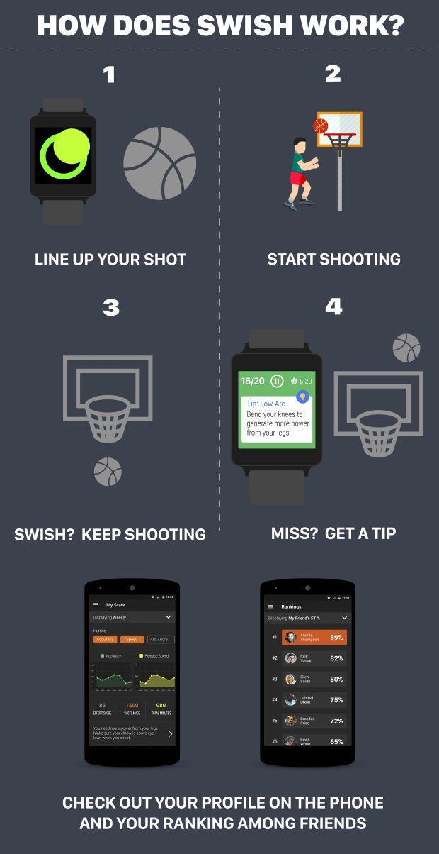 Digital Basketball Coaching Apps