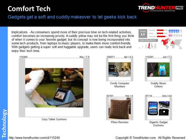 Tablet Trend Report