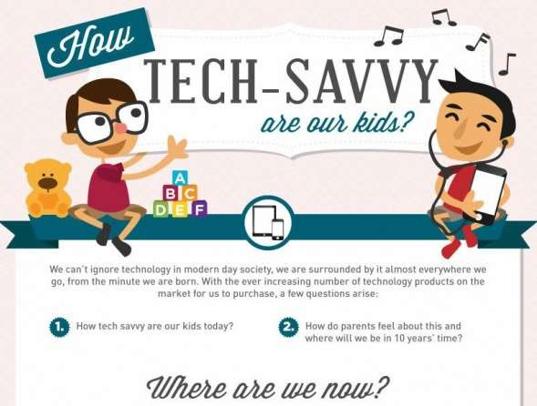 Child Tech Tendency Infographics