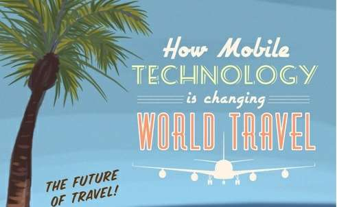 Tech Travel Graphs