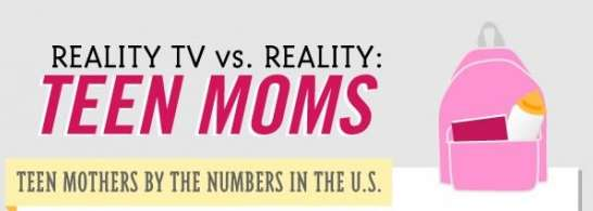 Teen Mom Infographic